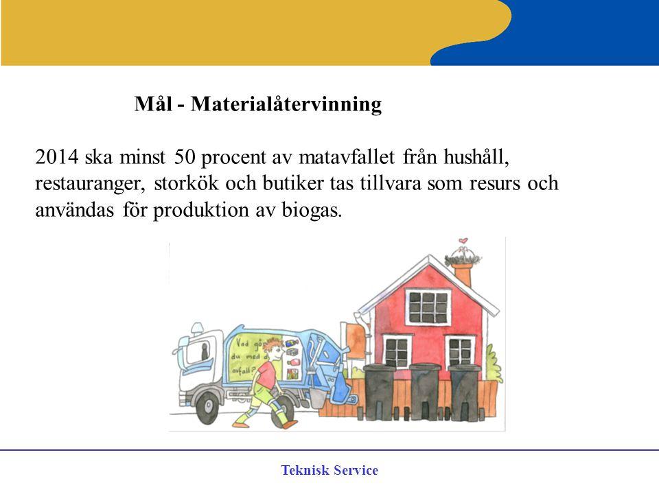 Teknisk Service Mål - Materialåtervinning 2014 ska minst 50 procent av matavfallet från hushåll, restauranger, storkök och butiker tas tillvara som re