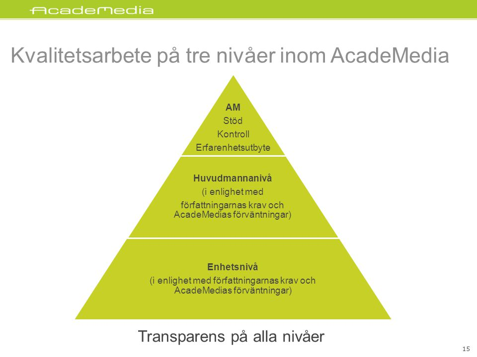 AM Stöd Kontroll Erfarenhetsutbyte Huvudmannanivå (i enlighet med författningarnas krav och AcadeMedias förväntningar) Enhetsnivå (i enlighet med författningarnas krav och AcadeMedias förväntningar) Kvalitetsarbete på tre nivåer inom AcadeMedia Transparens på alla nivåer 15