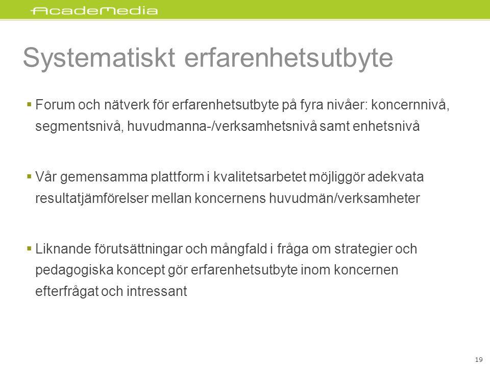 Systematiskt erfarenhetsutbyte  Forum och nätverk för erfarenhetsutbyte på fyra nivåer: koncernnivå, segmentsnivå, huvudmanna-/verksamhetsnivå samt e