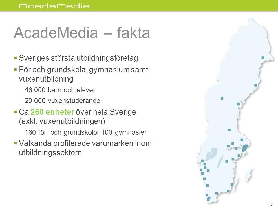 AcadeMedia – fakta  Sveriges största utbildningsföretag  För och grundskola, gymnasium samt vuxenutbildning 46 000 barn och elever 20 000 vuxenstuderande  Ca 260 enheter över hela Sverige (exkl.