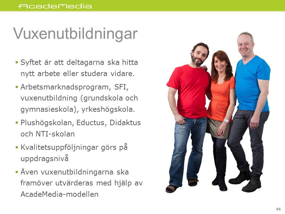 Vuxenutbildningar  Syftet är att deltagarna ska hitta nytt arbete eller studera vidare.  Arbetsmarknadsprogram, SFI, vuxenutbildning (grundskola och