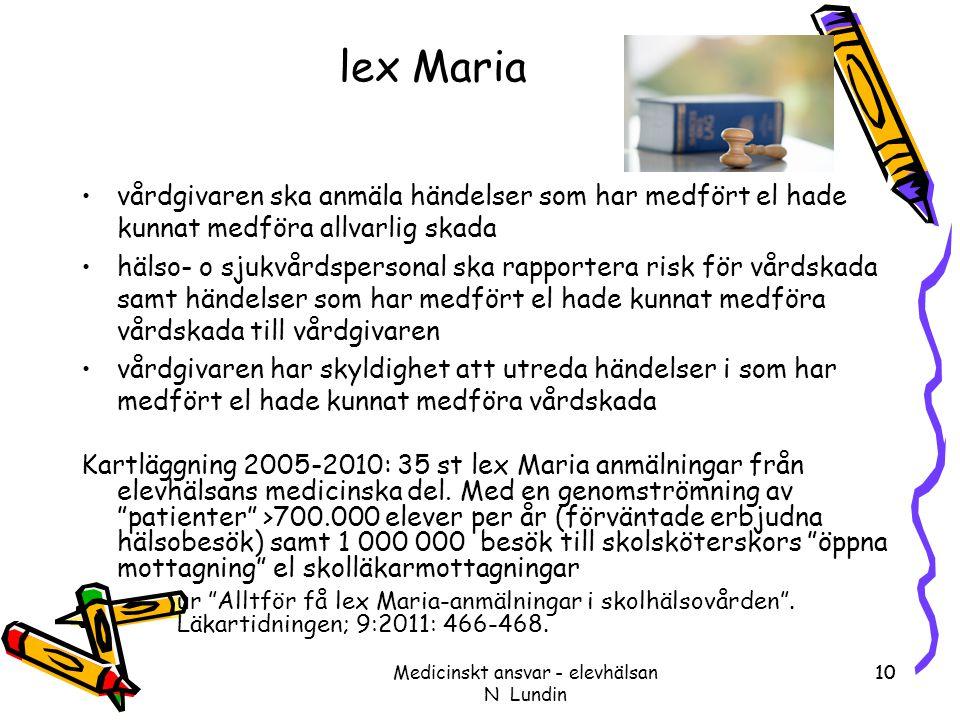 10 lex Maria vårdgivaren ska anmäla händelser som har medfört el hade kunnat medföra allvarlig skada hälso- o sjukvårdspersonal ska rapportera risk fö
