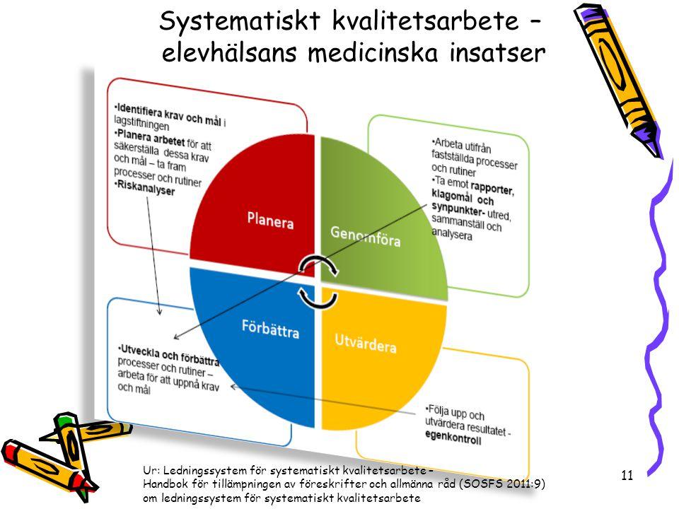 Systematiskt kvalitetsarbete – elevhälsans medicinska insatser Ur: Ledningssystem för systematiskt kvalitetsarbete – Handbok för tillämpningen av före