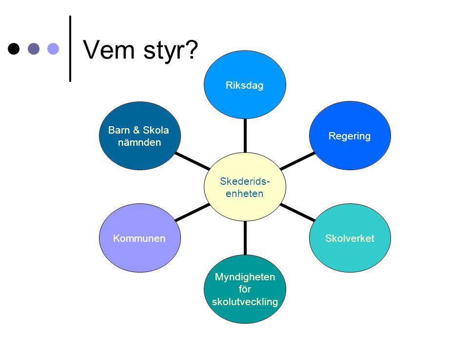 Vem styr? Skederids- enheten RiksdagRegeringSkolverket Myndigheten för skolutveckling Kommunen Barn & Skola nämnden