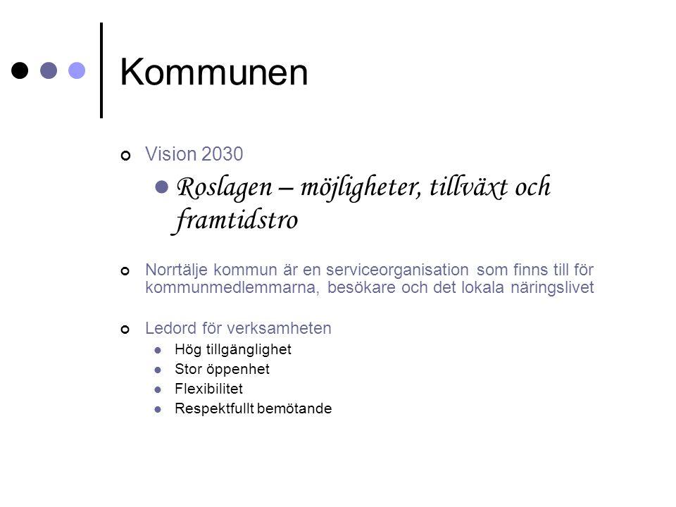 Kommunen Vision 2030 Roslagen – möjligheter, tillväxt och framtidstro Norrtälje kommun är en serviceorganisation som finns till för kommunmedlemmarna,