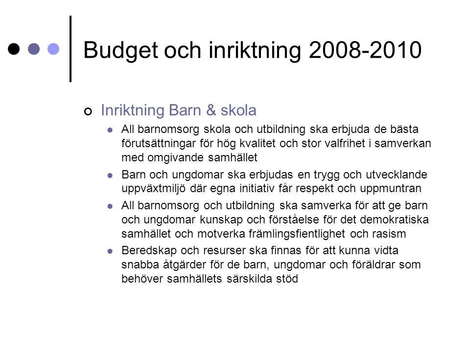 Budget och inriktning 2008-2010 Inriktning Barn & skola All barnomsorg skola och utbildning ska erbjuda de bästa förutsättningar för hög kvalitet och