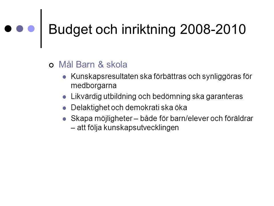 Budget och inriktning 2008-2010 Mål Barn & skola Kunskapsresultaten ska förbättras och synliggöras för medborgarna Likvärdig utbildning och bedömning