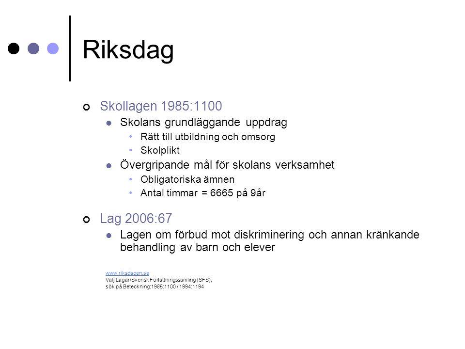 Regering Grundskoleförordningen (1994:1194) Tillägg till skollagen Läroplan – Lpo94/Lpfö98 Skolan/förskolans värdegrund Skolan/förskolans uppdrag Mål och riktlinjer Mål att sträva mot anger riktningen på skolan/förskolans arbete och önskad kvalitetsutveckling Mål att uppnå uttrycker vad eleverna minst ska uppnå – skolans ansvar Riktlinjer anger det ansvar som vilar dels på alla som arbetar i skolan/förskolan/fritidshemmet, dels det ansvar läraren/arbetslaget har för att arbetet inriktas mot målen Kursplaner Skolan www.skolverket.se Sök Läroplaner