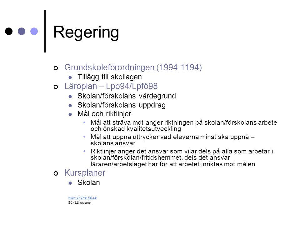 Regering Grundskoleförordningen (1994:1194) Tillägg till skollagen Läroplan – Lpo94/Lpfö98 Skolan/förskolans värdegrund Skolan/förskolans uppdrag Mål