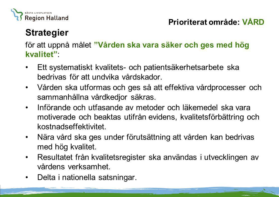 Prioriterat område: VÅRD Strategier för att uppnå målet Vården ska vara säker och ges med hög kvalitet : Ett systematiskt kvalitets- och patientsäkerhetsarbete ska bedrivas för att undvika vårdskador.