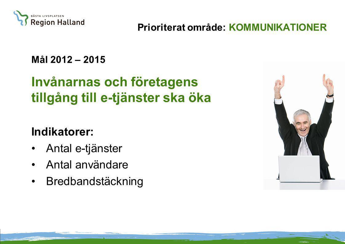 Prioriterat område: KOMMUNIKATIONER Mål 2012 – 2015 Invånarnas och företagens tillgång till e-tjänster ska öka Indikatorer: Antal e-tjänster Antal användare Bredbandstäckning