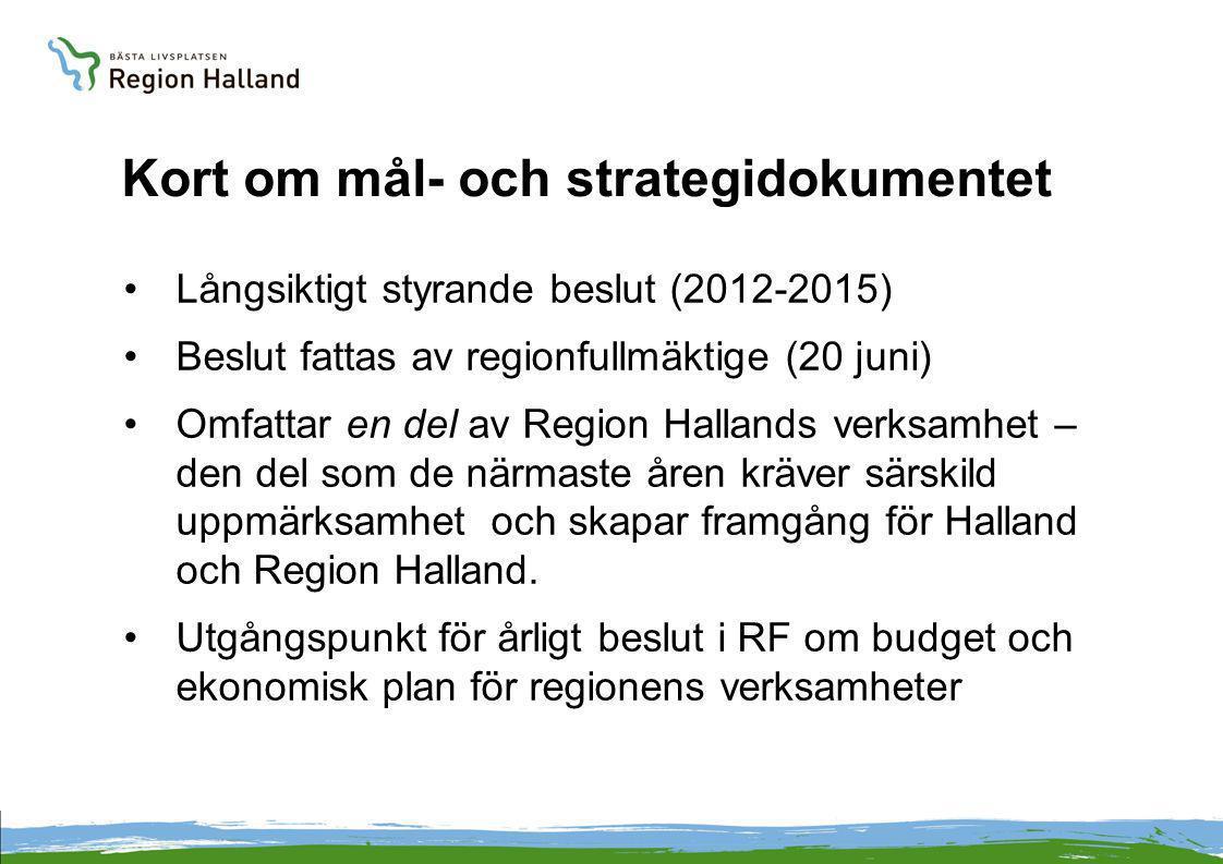 Kort om mål- och strategidokumentet Långsiktigt styrande beslut (2012-2015) Beslut fattas av regionfullmäktige (20 juni) Omfattar en del av Region Hallands verksamhet – den del som de närmaste åren kräver särskild uppmärksamhet och skapar framgång för Halland och Region Halland.