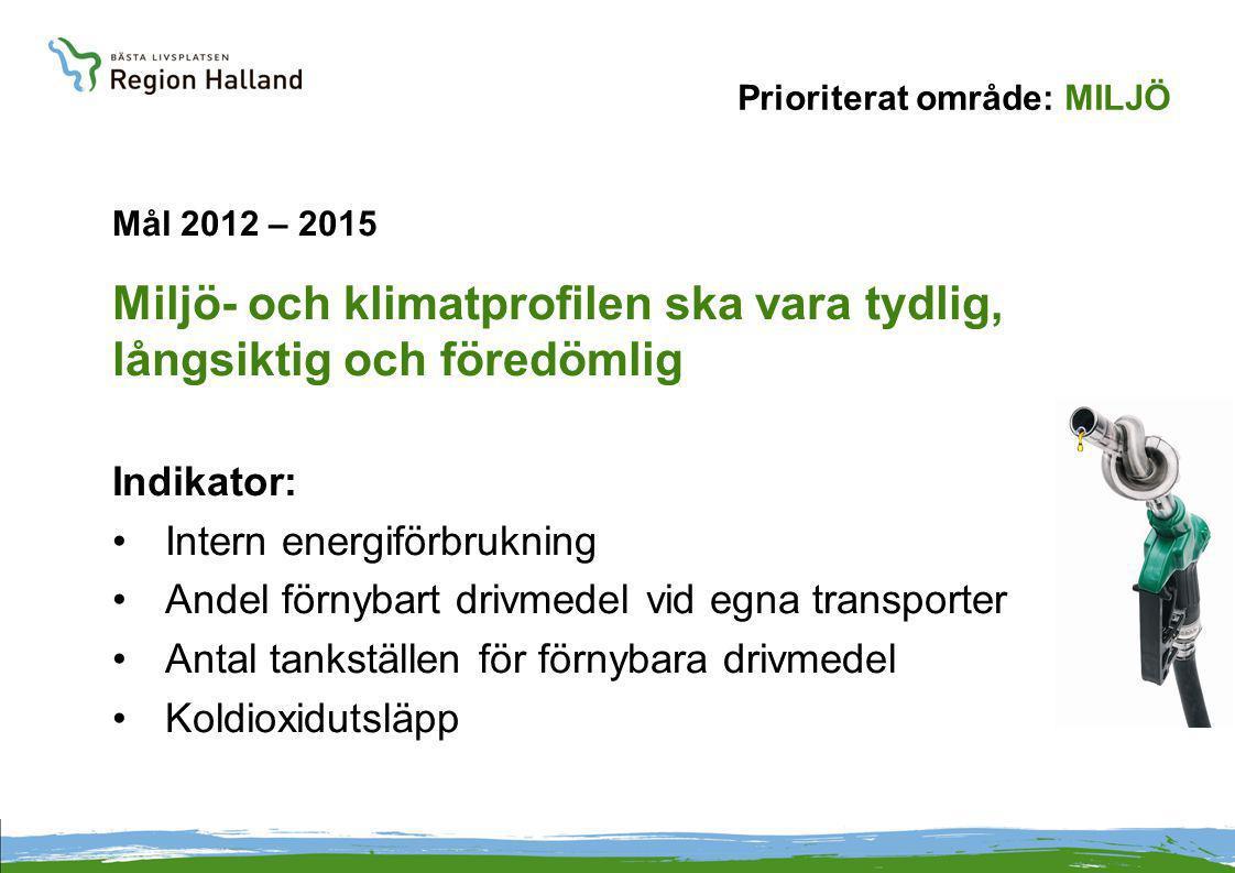 Prioriterat område: MILJÖ Mål 2012 – 2015 Miljö- och klimatprofilen ska vara tydlig, långsiktig och föredömlig Indikator: Intern energiförbrukning Andel förnybart drivmedel vid egna transporter Antal tankställen för förnybara drivmedel Koldioxidutsläpp
