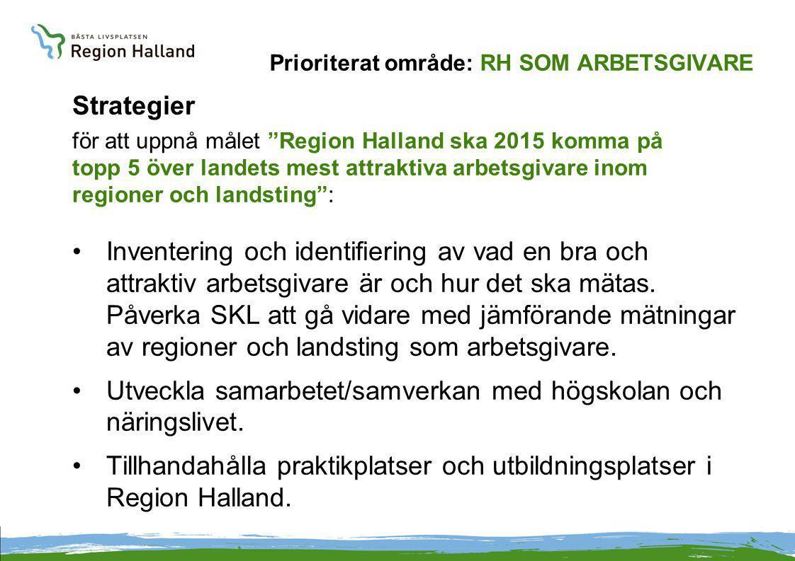 Prioriterat område: RH SOM ARBETSGIVARE Strategier för att uppnå målet Region Halland ska 2015 komma på topp 5 över landets mest attraktiva arbetsgivare inom regioner och landsting : Inventering och identifiering av vad en bra och attraktiv arbetsgivare är och hur det ska mätas.