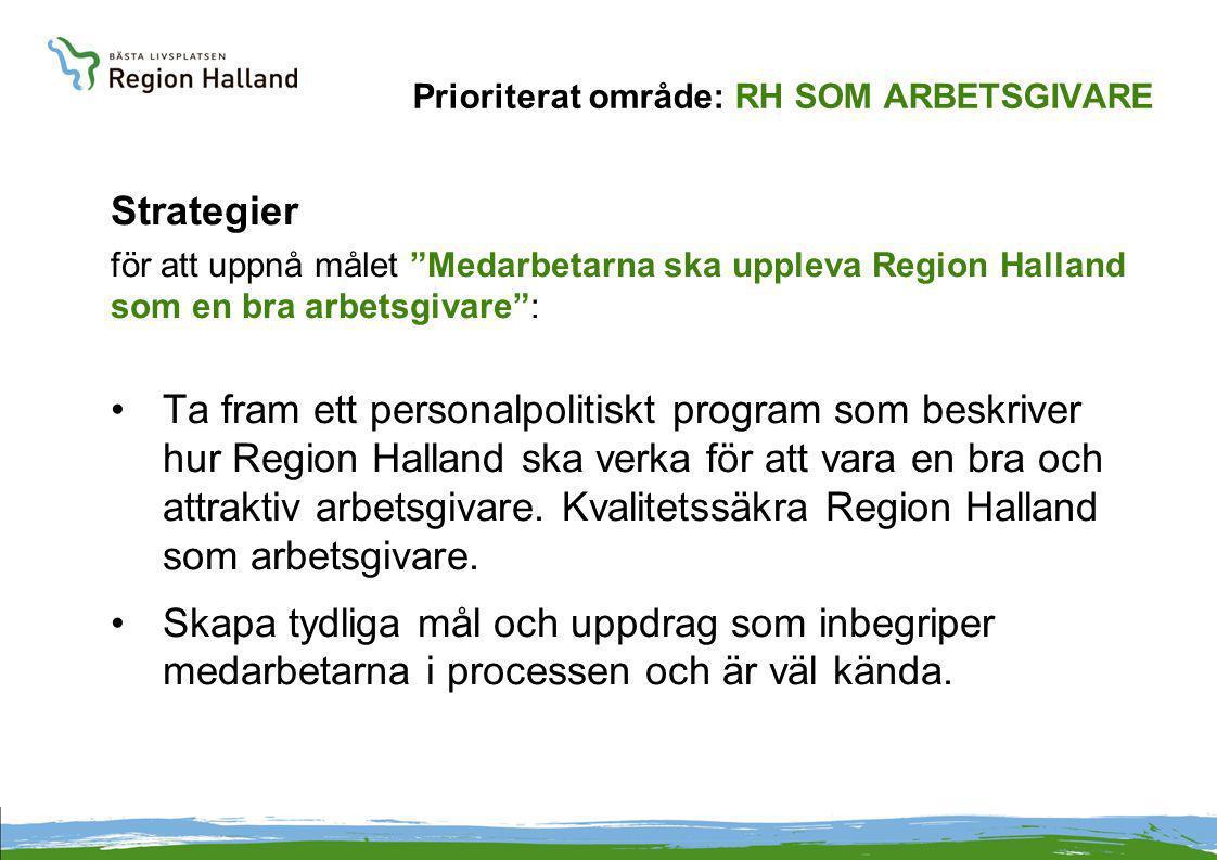 Prioriterat område: RH SOM ARBETSGIVARE Strategier för att uppnå målet Medarbetarna ska uppleva Region Halland som en bra arbetsgivare : Ta fram ett personalpolitiskt program som beskriver hur Region Halland ska verka för att vara en bra och attraktiv arbetsgivare.