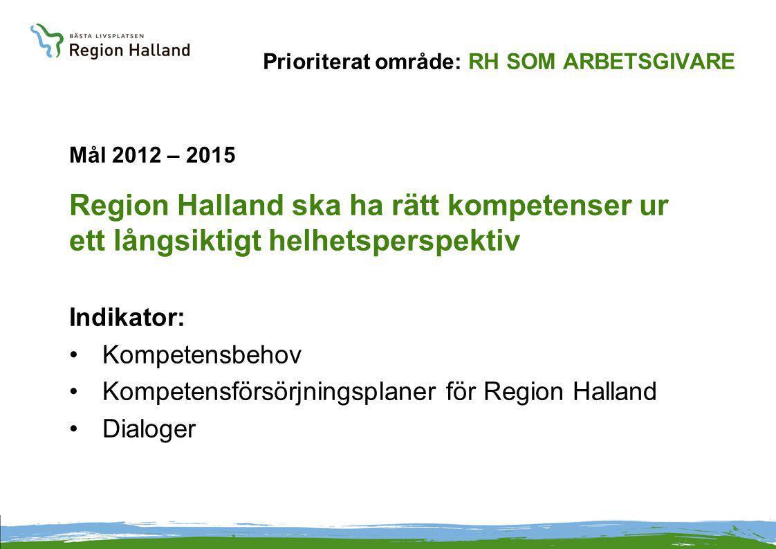 Prioriterat område: RH SOM ARBETSGIVARE Mål 2012 – 2015 Region Halland ska ha rätt kompetenser ur ett långsiktigt helhetsperspektiv Indikator: Kompetensbehov Kompetensförsörjningsplaner för Region Halland Dialoger
