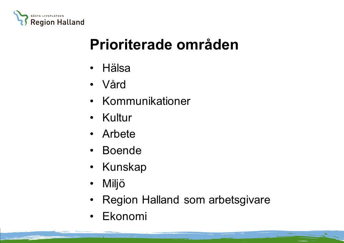 Prioriterade områden Hälsa Vård Kommunikationer Kultur Arbete Boende Kunskap Miljö Region Halland som arbetsgivare Ekonomi