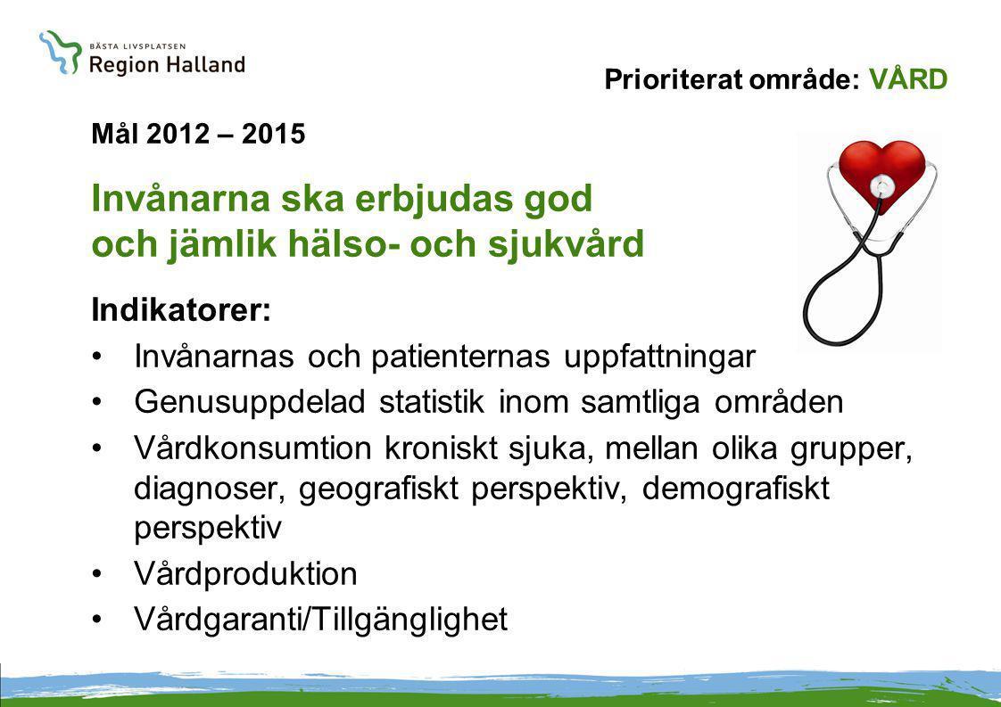 Prioriterat område: RH SOM ARBETSGIVARE Strategier för att uppnå målet Region Halland ska ha rätt kompetenser ur ett långsiktigt helhetsperspektiv : Väl fungerande rutiner för att ta tillvara och öka kompetens hos befintlig personal utifrån verksamhetens behov samt säkra framtida tillgång på kompetens.