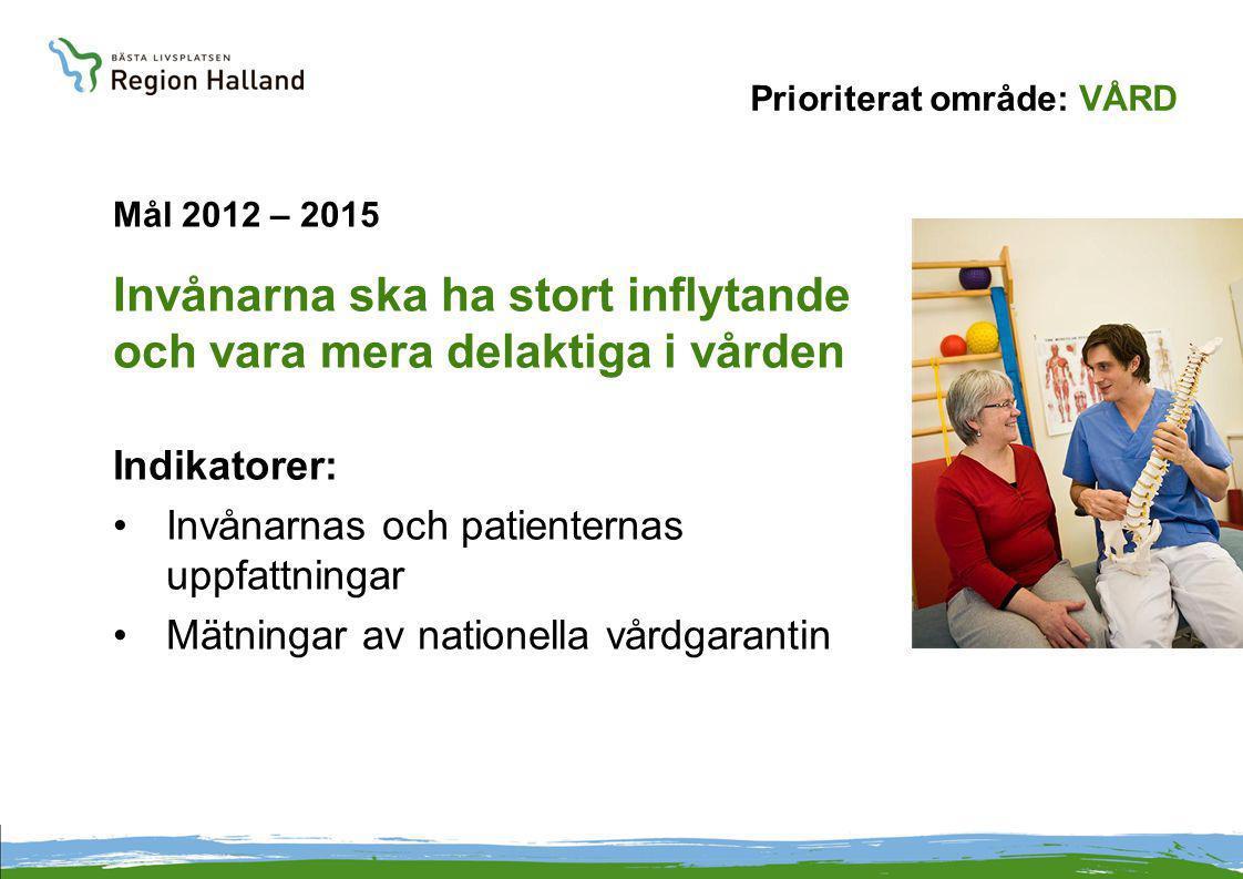 Prioriterat område: VÅRD Mål 2012 – 2015 Invånarna ska ha stort inflytande och vara mera delaktiga i vården Indikatorer: Invånarnas och patienternas uppfattningar Mätningar av nationella vårdgarantin