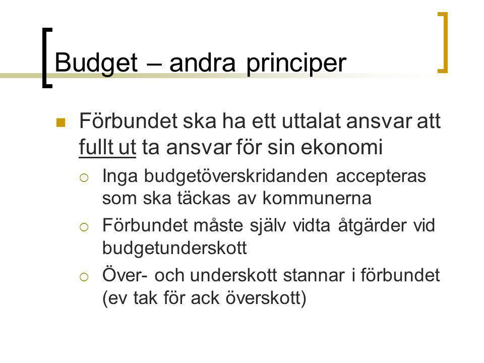 Budget – andra principer Förbundet ska ha ett uttalat ansvar att fullt ut ta ansvar för sin ekonomi  Inga budgetöverskridanden accepteras som ska täckas av kommunerna  Förbundet måste själv vidta åtgärder vid budgetunderskott  Över- och underskott stannar i förbundet (ev tak för ack överskott)