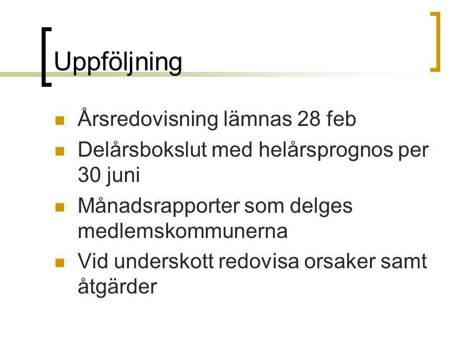 Uppföljning Årsredovisning lämnas 28 feb Delårsbokslut med helårsprognos per 30 juni Månadsrapporter som delges medlemskommunerna Vid underskott redovisa orsaker samt åtgärder