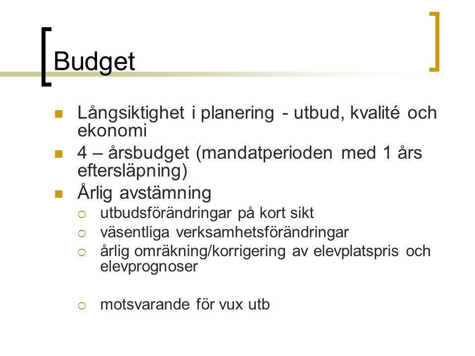 Budget Långsiktighet i planering - utbud, kvalité och ekonomi 4 – årsbudget (mandatperioden med 1 års eftersläpning) Årlig avstämning  utbudsförändri