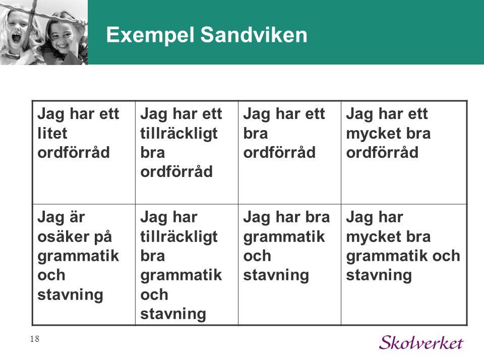 18 Exempel Sandviken Jag har ett litet ordförråd Jag har ett tillräckligt bra ordförråd Jag har ett bra ordförråd Jag har ett mycket bra ordförråd Jag