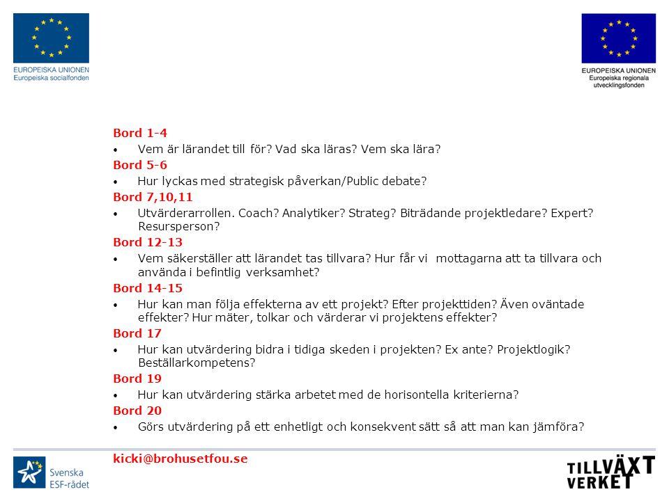 Bord 1-4 Vem är lärandet till för? Vad ska läras? Vem ska lära? Bord 5-6 Hur lyckas med strategisk påverkan/Public debate? Bord 7,10,11 Utvärderarroll