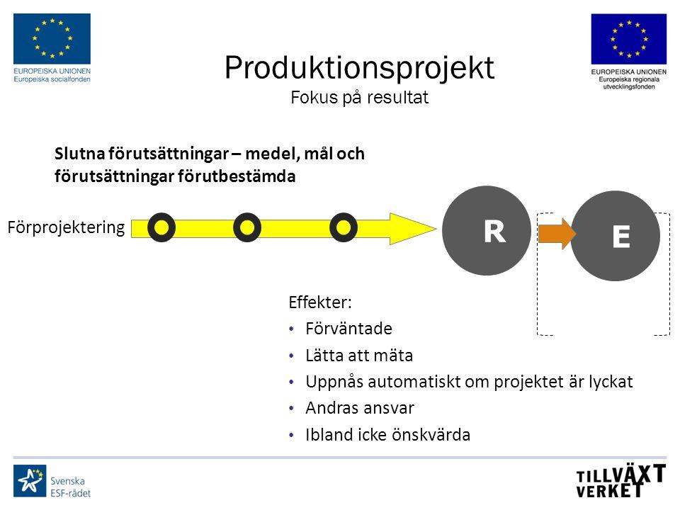 Produktionsprojekt Fokus på resultat Effekter: Förväntade Lätta att mäta Uppnås automatiskt om projektet är lyckat Andras ansvar Ibland icke önskvärda