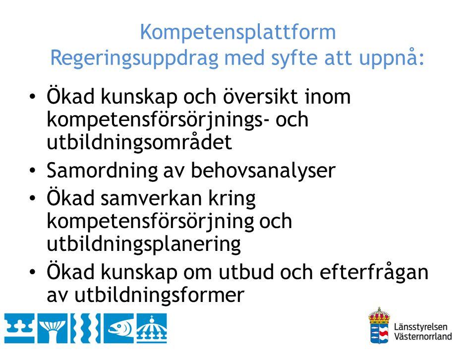 Uppgifter för kompetensplattformen 1.Kunskapsunderlag och behovsanalyser 2.Bidra till att förbättra strukturen för kommunikation med och mellan arbetsliv och utbildningsanordnare