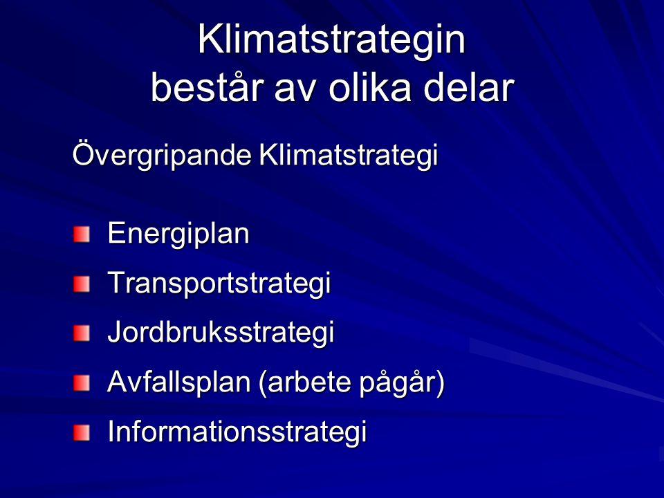 Klimatstrategin består av olika delar Övergripande Klimatstrategi Energiplan Energiplan Transportstrategi Transportstrategi Jordbruksstrategi Jordbruk