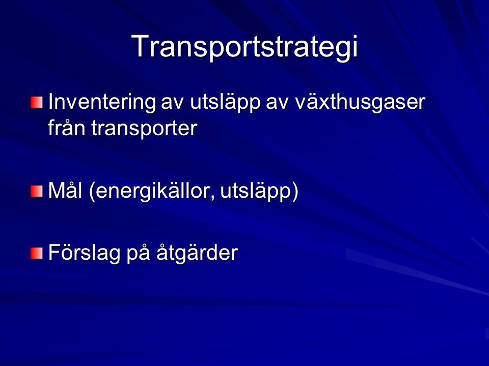 Transportstrategi Inventering av utsläpp av växthusgaser från transporter Mål (energikällor, utsläpp) Förslag på åtgärder