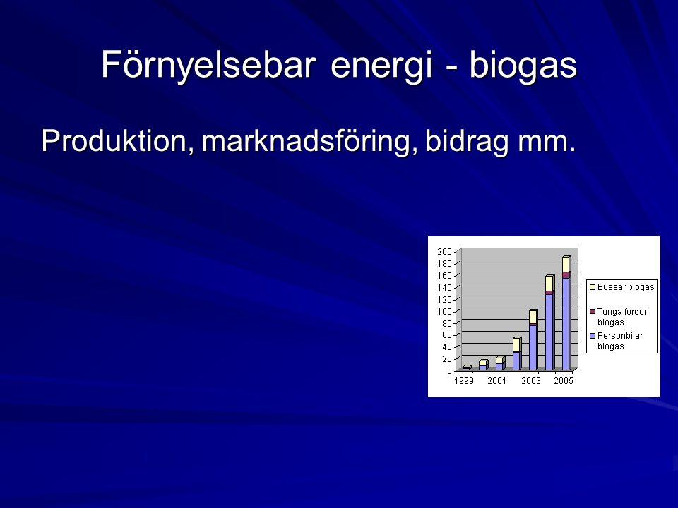 Förnyelsebar energi - biogas Produktion, marknadsföring, bidrag mm.