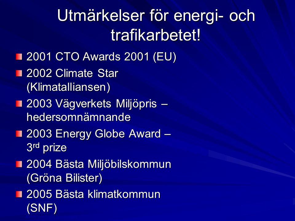Utmärkelser för energi- och trafikarbetet! 2001 CTO Awards 2001 (EU) 2002 Climate Star (Klimatalliansen) 2003 Vägverkets Miljöpris – hedersomnämnande