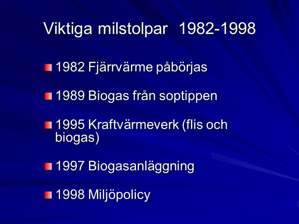 Viktiga milstolpar 1982-1998 1982 Fjärrvärme påbörjas 1989 Biogas från soptippen 1995 Kraftvärmeverk (flis och biogas) 1997 Biogasanläggning 1998 Milj
