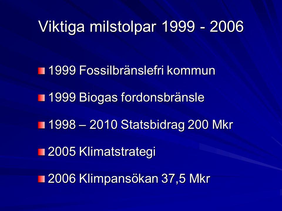 Viktiga milstolpar 1999 - 2006 1999 Fossilbränslefri kommun 1999 Biogas fordonsbränsle 1998 – 2010 Statsbidrag 200 Mkr 2005 Klimatstrategi 2006 Klimpa