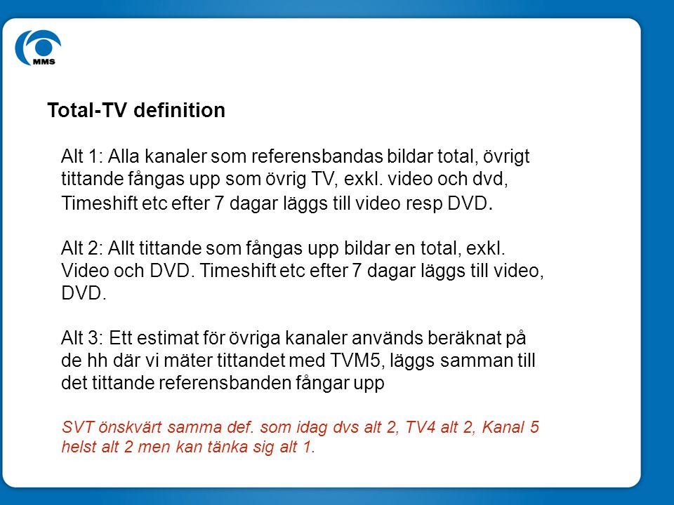 Ny rekryteringsmatris Föreslagen Rekryteringsmatris Total-TV definition Alt 1: Alla kanaler som referensbandas bildar total, övrigt tittande fångas up