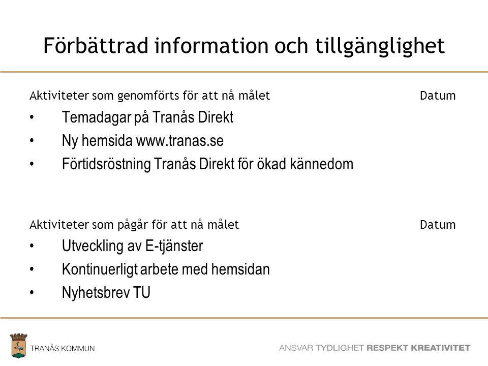 SAMHÄLLSBYGGNADSFÖRVALTNINGEN Förbättrad information och tillgänglighet Aktiviteter som genomförts för att nå måletDatum Temadagar på Tranås Direkt Ny