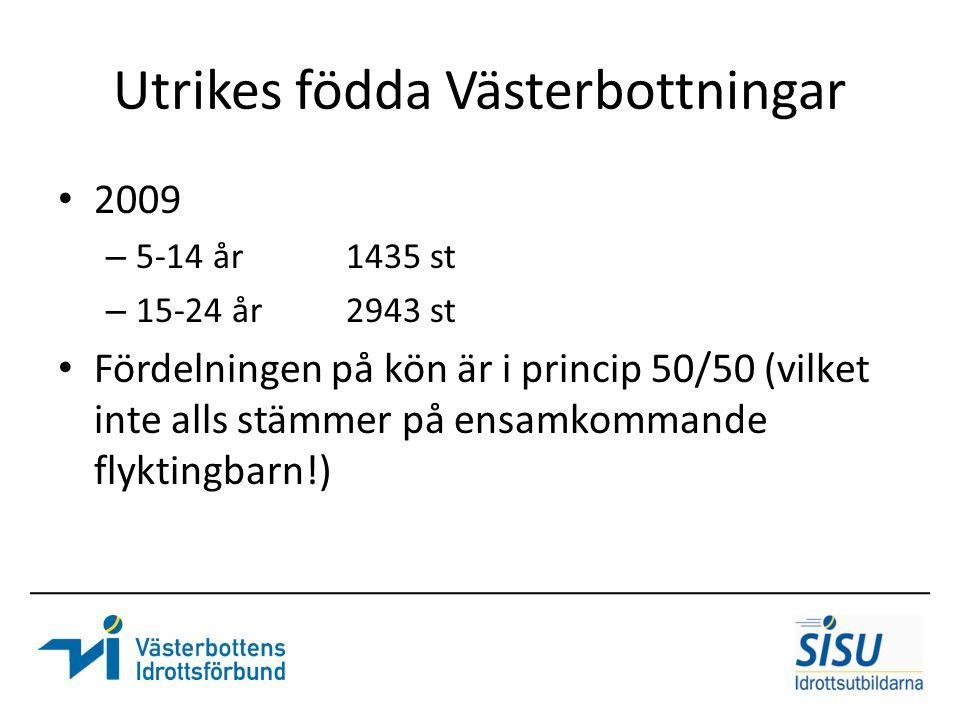 Utrikes födda Västerbottningar 2009 – 5-14 år1435 st – 15-24 år2943 st Fördelningen på kön är i princip 50/50 (vilket inte alls stämmer på ensamkomman