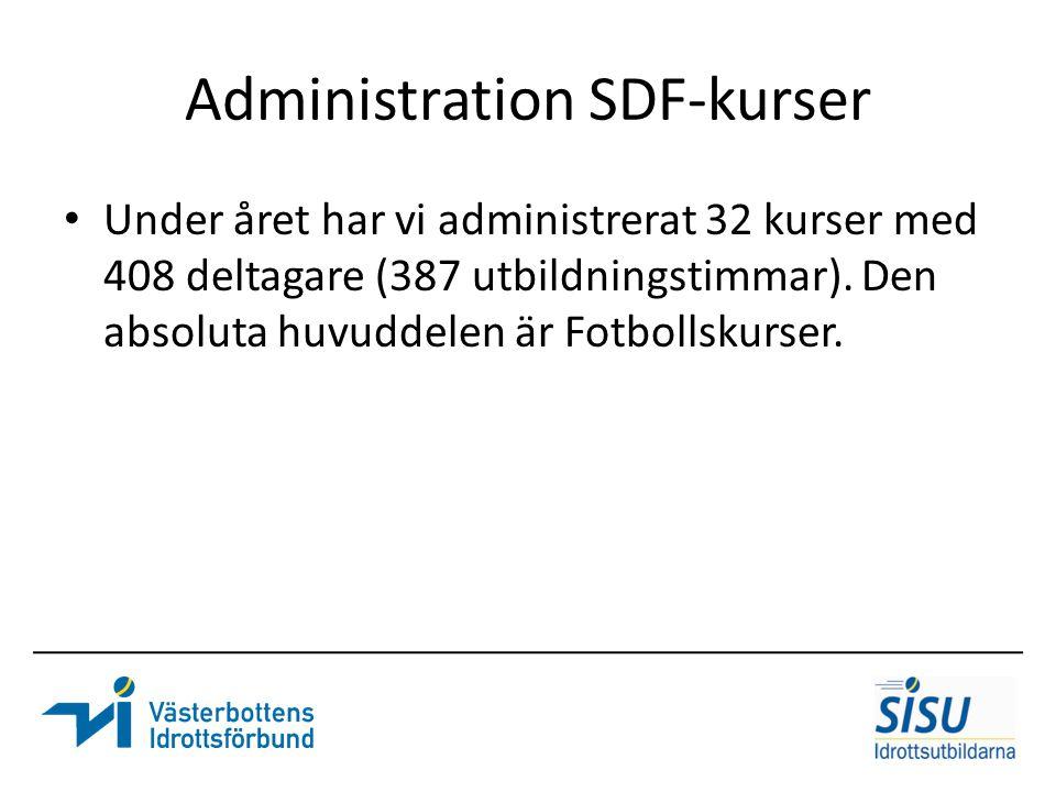 Administration SDF-kurser Under året har vi administrerat 32 kurser med 408 deltagare (387 utbildningstimmar). Den absoluta huvuddelen är Fotbollskurs