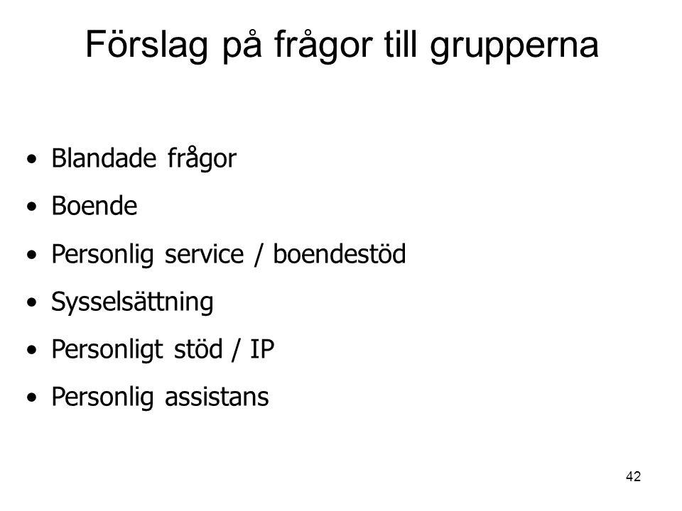 42 Förslag på frågor till grupperna Blandade frågor Boende Personlig service / boendestöd Sysselsättning Personligt stöd / IP Personlig assistans