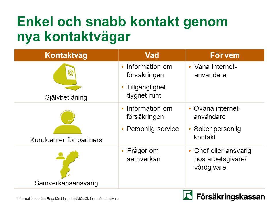 Informationsmöten Regeländringar i sjukförsäkringen Arbetsgivare KontaktvägVadFör vem Självbetjäning Information om försäkringen Tillgänglighet dygnet