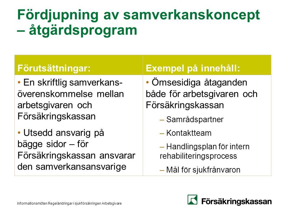 Informationsmöten Regeländringar i sjukförsäkringen Arbetsgivare Fördjupning av samverkanskoncept – åtgärdsprogram Förutsättningar:Exempel på innehåll
