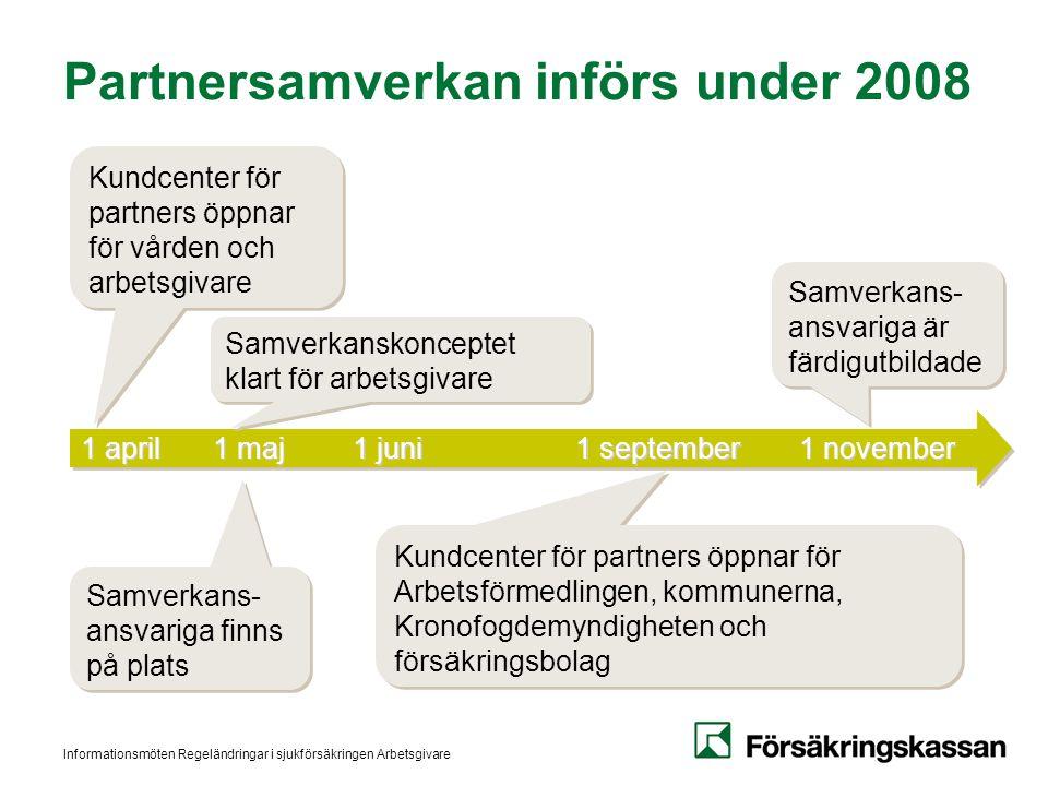 Informationsmöten Regeländringar i sjukförsäkringen Arbetsgivare Partnersamverkan införs under 2008 Kundcenter för partners öppnar för vården och arbe