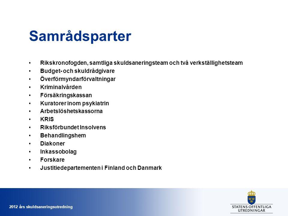 2012 års skuldsaneringsutredning Samrådsparter Rikskronofogden, samtliga skuldsaneringsteam och två verkställighetsteam Budget- och skuldrådgivare Öve