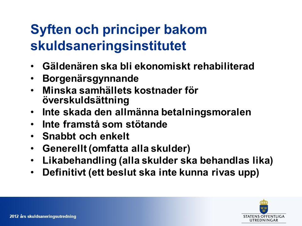 2012 års skuldsaneringsutredning Syften och principer bakom skuldsaneringsinstitutet Gäldenären ska bli ekonomiskt rehabiliterad Borgenärsgynnande Min