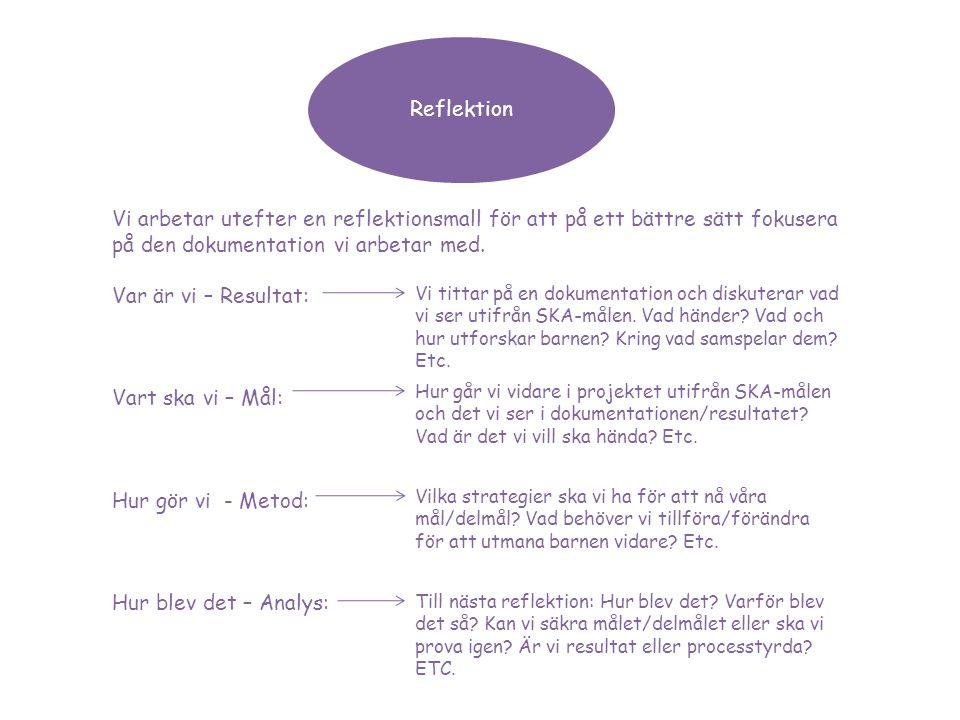 Reflektion Vi arbetar utefter en reflektionsmall för att på ett bättre sätt fokusera på den dokumentation vi arbetar med. Var är vi – Resultat: Vart s