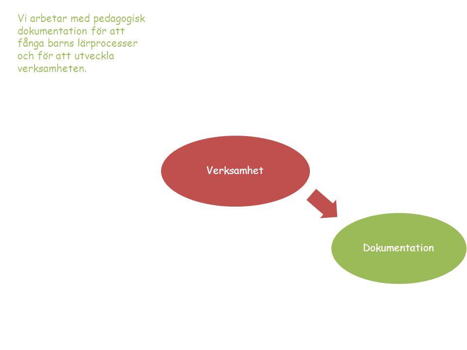 VerksamhetDokumentation Vi arbetar med pedagogisk dokumentation för att fånga barns lärprocesser och för att utveckla verksamheten.