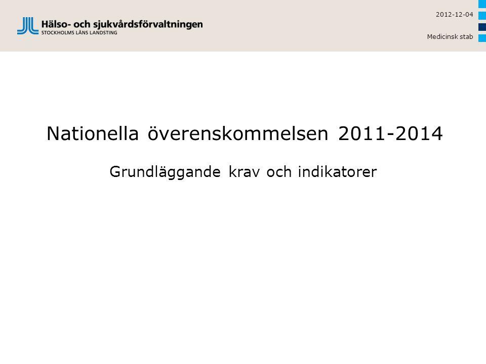 Nationella överenskommelsen 2011-2014 Grundläggande krav och indikatorer 2012-12-04 Medicinsk stab