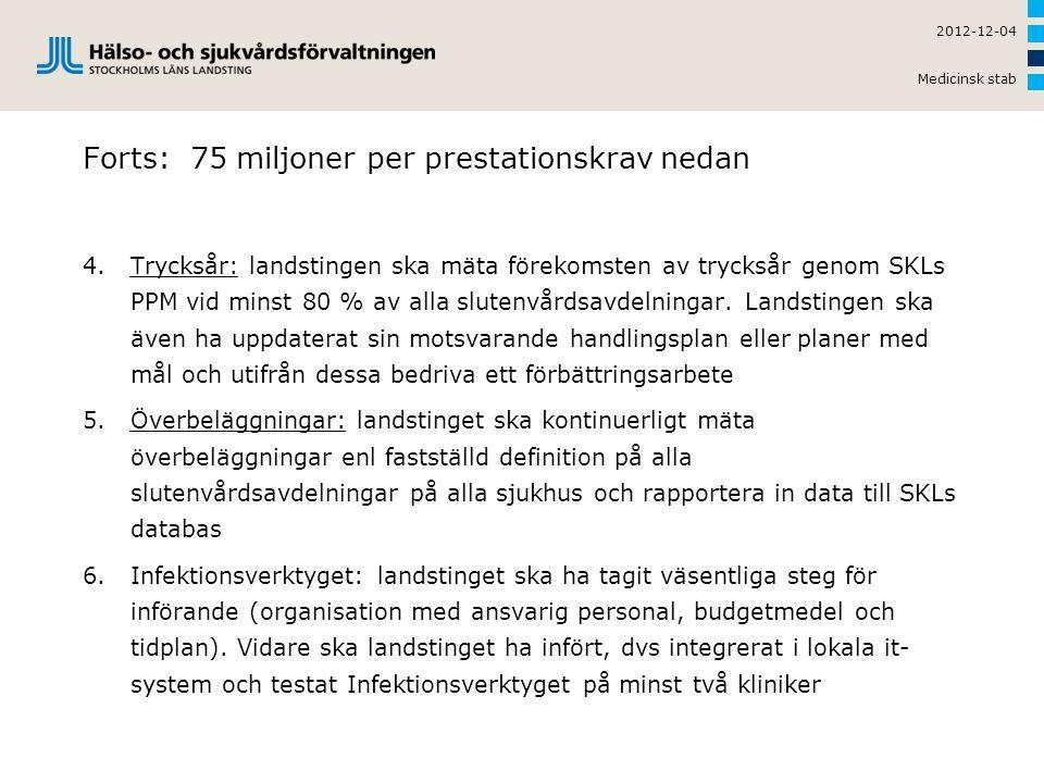 Forts: 75 miljoner per prestationskrav nedan 4.Trycksår: landstingen ska mäta förekomsten av trycksår genom SKLs PPM vid minst 80 % av alla slutenvård
